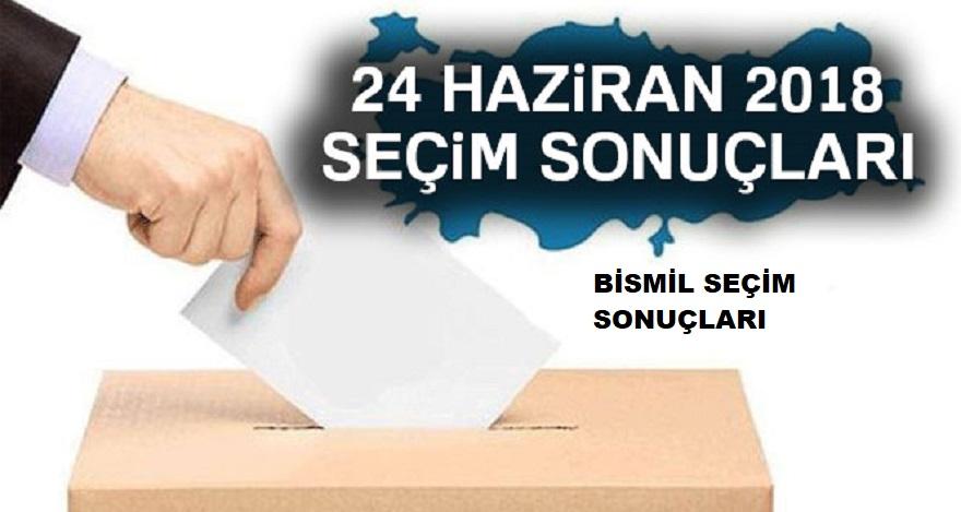 Bismil Seçim sonuçları Açılan sandık %60