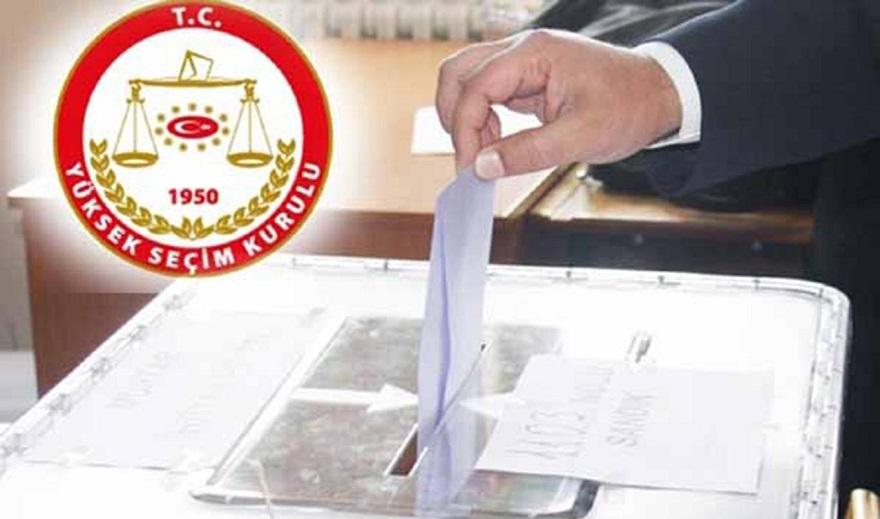 Partilerin oy pusuladaki yerleri belirlendi
