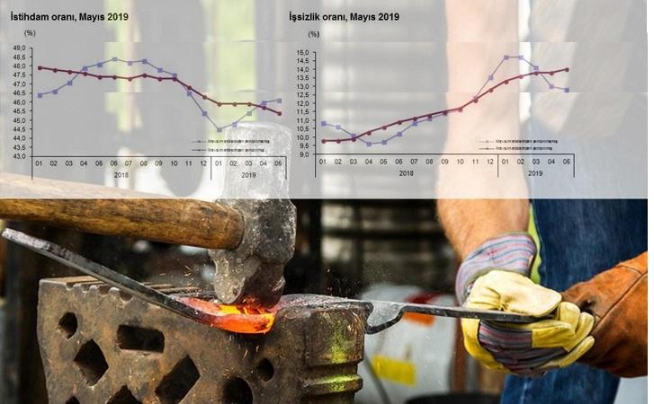 İşsizlik geçen yıla göre arttı