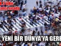 Dünya nüfusunda Türkiye kaçıncı